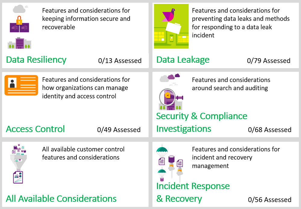Office 365 Customer Security Considerations Preview