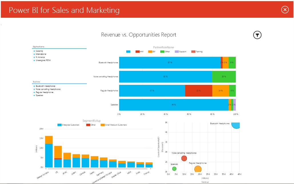 POWER BI SALES AND MARKETING