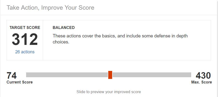 Secure Score Office 365