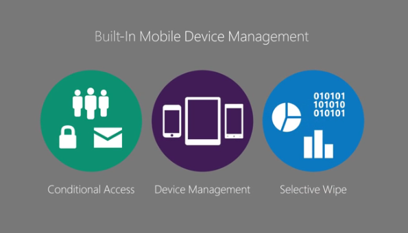 Mobile Device Management for Office 365 - CGNet